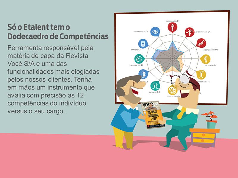 Dodecaedro de Competências