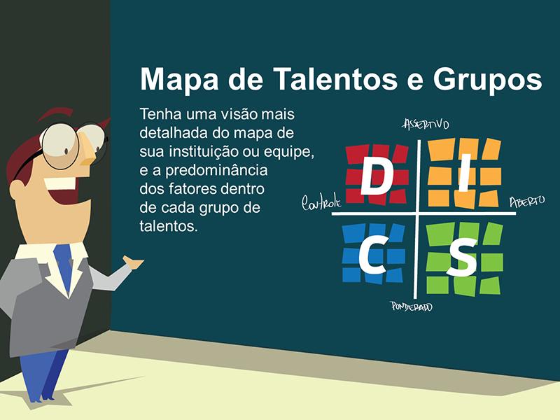 Mapa de Talentos
