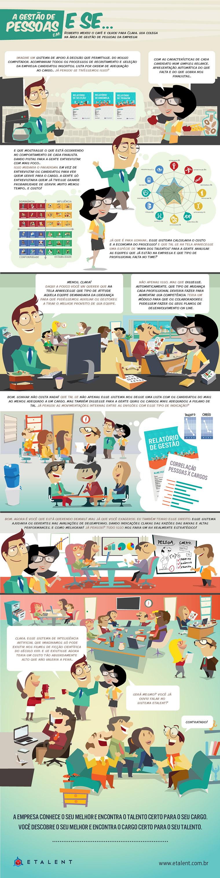Infográfico sobre Gestão de Pessoas